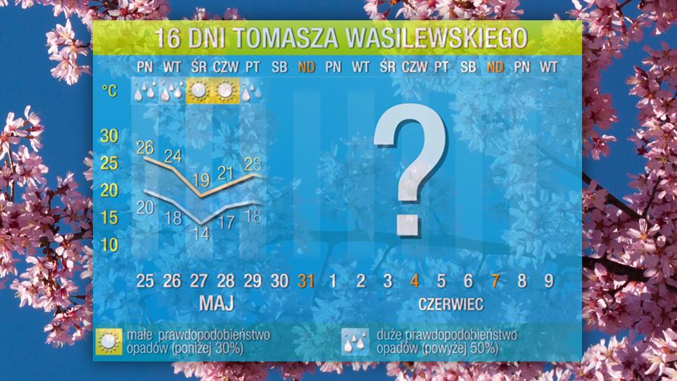 Prognoza Pogody Na 16 Dni 30 Stopniowy Upał Na Długi Weekend